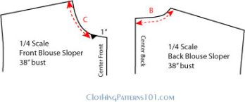 how to measure the neckline of the pattern