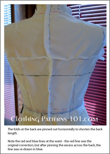 fitting the bodice back view