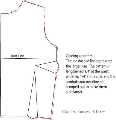 graded bodice pattern