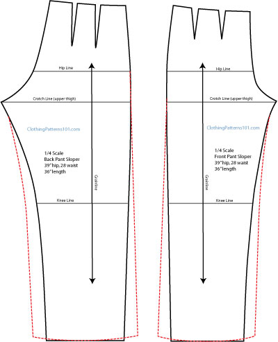 drafting the wide leg pant, front and back