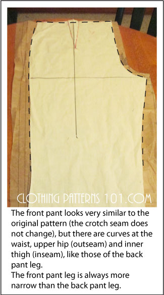 making corrections to the paper pattern using the corrected muslin sample - front pant