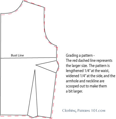 graded bodice pattern