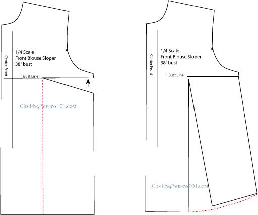 flared top pattern draft