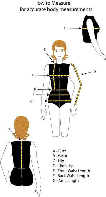 how to take body measurements sketch